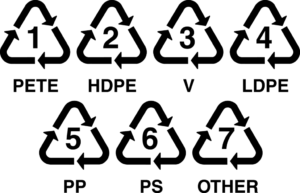 Logos triangles RCIs
